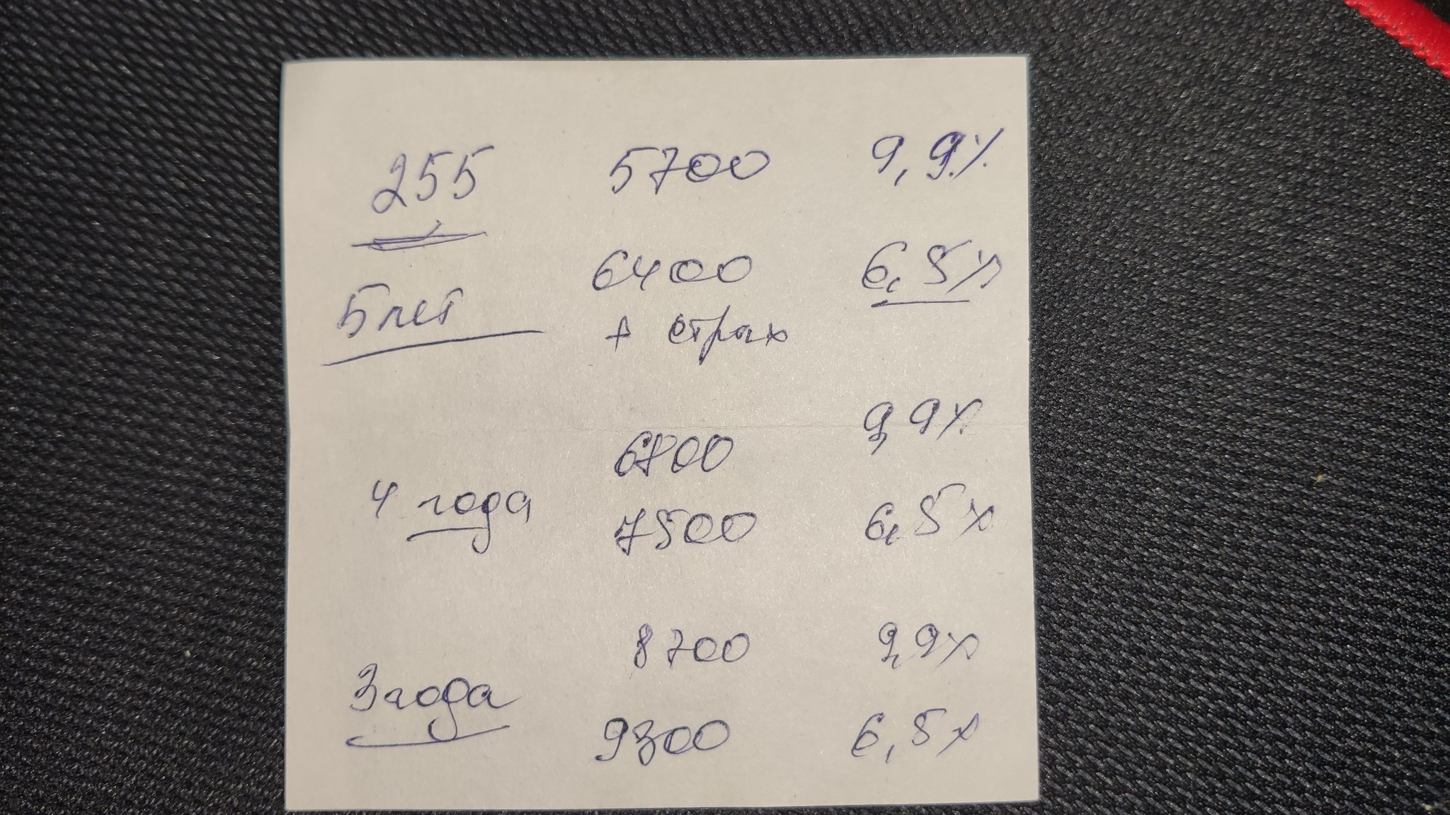 Кредит возрождение калькулятор 2015